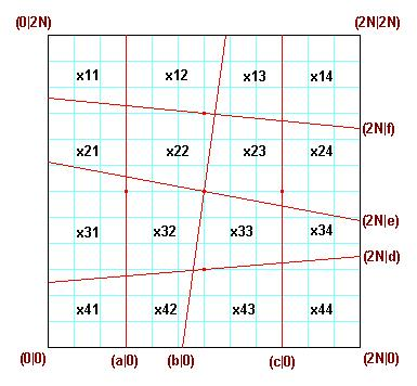 observations on 4x4 area magic squares with vertical lines. Black Bedroom Furniture Sets. Home Design Ideas